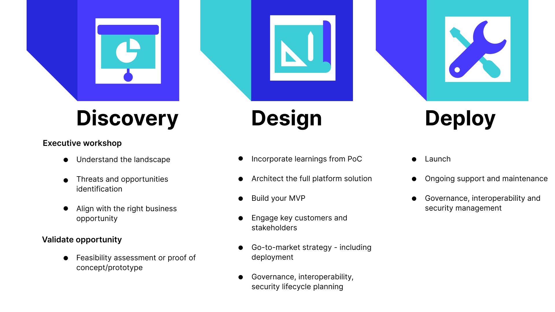 services-brochure-method (6)